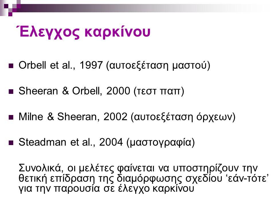 Έλεγχος καρκίνου Orbell et al., 1997 (αυτοεξέταση μαστού) Sheeran & Orbell, 2000 (τεστ παπ) Milne & Sheeran, 2002 (αυτοεξέταση όρχεων) Steadman et al.