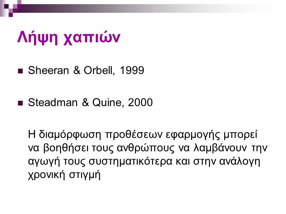 Λήψη χαπιών Sheeran & Orbell, 1999 Steadman & Quine, 2000 Η διαμόρφωση προθέσεων εφαρμογής μπορεί να βοηθήσει τους ανθρώπους να λαμβάνουν την αγωγή το
