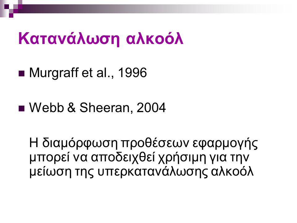 Κατανάλωση αλκοόλ Murgraff et al., 1996 Webb & Sheeran, 2004 Η διαμόρφωση προθέσεων εφαρμογής μπορεί να αποδειχθεί χρήσιμη για την μείωση της υπερκατα