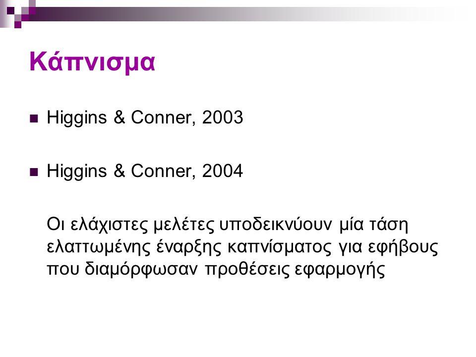 Κάπνισμα Higgins & Conner, 2003 Higgins & Conner, 2004 Οι ελάχιστες μελέτες υποδεικνύουν μία τάση ελαττωμένης έναρξης καπνίσματος για εφήβους που διαμ