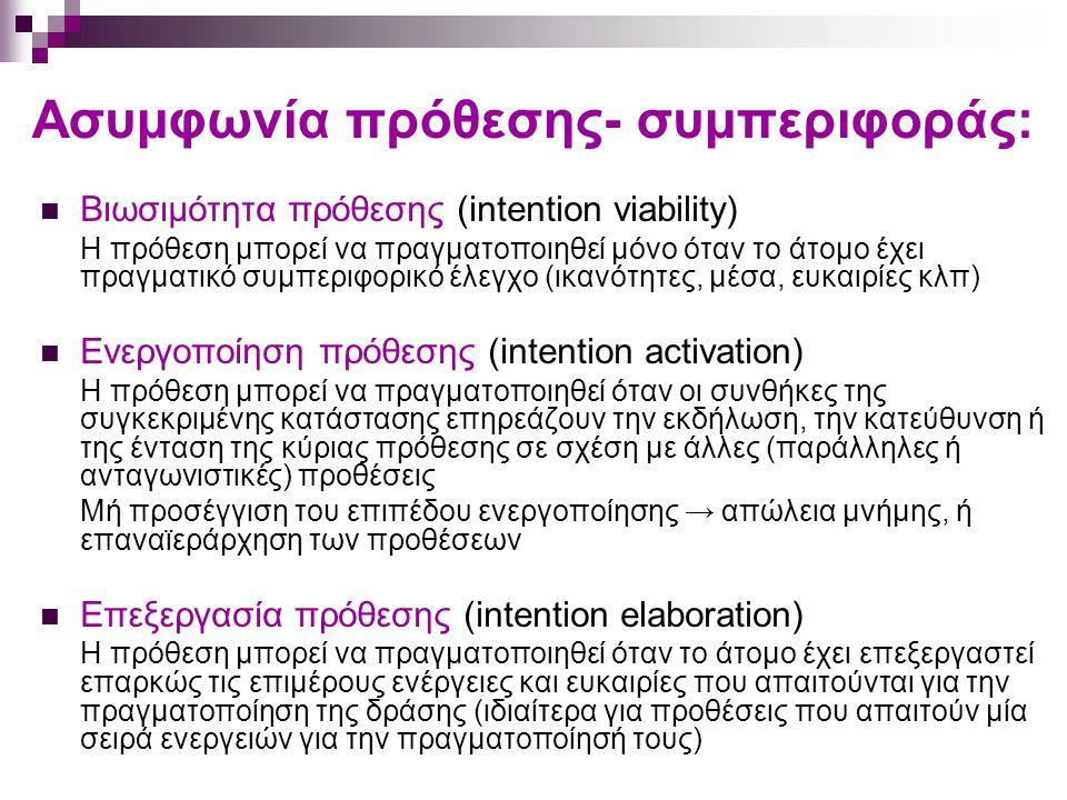 Ασυμφωνία πρόθεσης- συμπεριφοράς: Bιωσιμότητα πρόθεσης (intention viability) Η πρόθεση μπορεί να πραγματοποιηθεί μόνο όταν το άτομο έχει πραγματικό συ