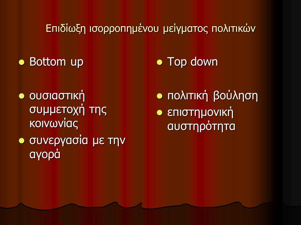 Επιδίωξη ισορροπημένου μείγματος πολιτικών Bottom up Bottom up ουσιαστική συμμετοχή της κοινωνίας ουσιαστική συμμετοχή της κοινωνίας συνεργασία με την