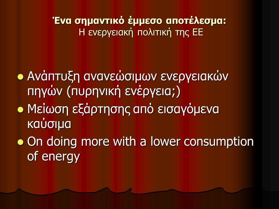 Ένα σημαντικό έμμεσο αποτέλεσμα: Η ενεργειακή πολιτική της ΕΕ Ανάπτυξη ανανεώσιμων ενεργειακών πηγών (πυρηνική ενέργεια;) Ανάπτυξη ανανεώσιμων ενεργειακών πηγών (πυρηνική ενέργεια;) Μείωση εξάρτησης από εισαγόμενα καύσιμα Μείωση εξάρτησης από εισαγόμενα καύσιμα On doing more with a lower consumption of energy On doing more with a lower consumption of energy