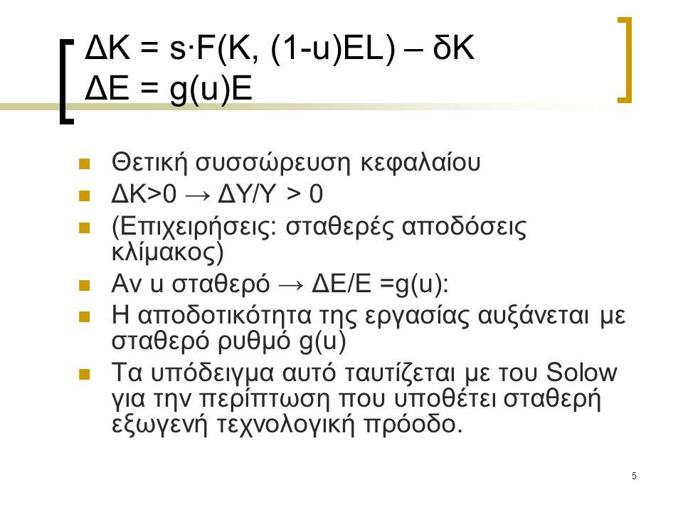 5 ΔΚ = s·F(Κ, (1-u)EL) – δΚ ΔΕ = g(u)E Θετική συσσώρευση κεφαλαίου ΔΚ>0 → ΔΥ/Υ > 0 (Επιχειρήσεις: σταθερές αποδόσεις κλίμακος) Αν u σταθερό → ΔΕ/Ε =g(u): Η αποδοτικότητα της εργασίας αυξάνεται με σταθερό ρυθμό g(u) Τα υπόδειγμα αυτό ταυτίζεται με του Solow για την περίπτωση που υποθέτει σταθερή εξωγενή τεχνολογική πρόοδο.