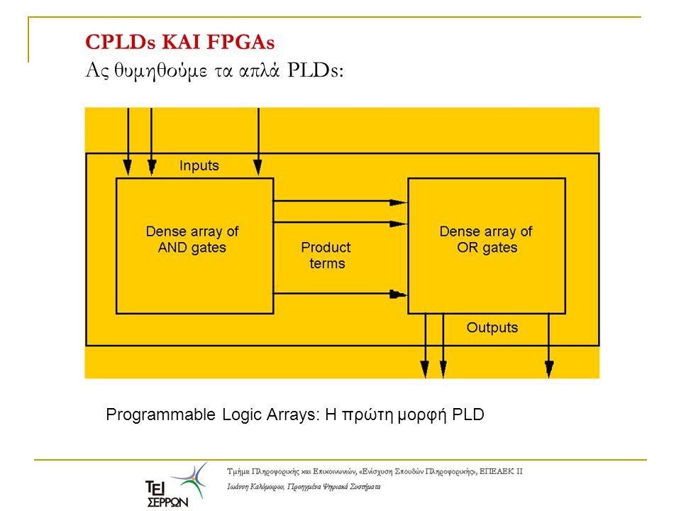 Βασική δομή PLA: Θυμίζουμε τη βασική δομή που υλοποιεί ένα PLA: Είναι ένας προγραμ- ματιζόμενος πίνακας AND-OR που μπορεί να υλοποιήσει συναρτήσεις, που μπορούν να γραφούν ως αθροίσματα γινομένων.