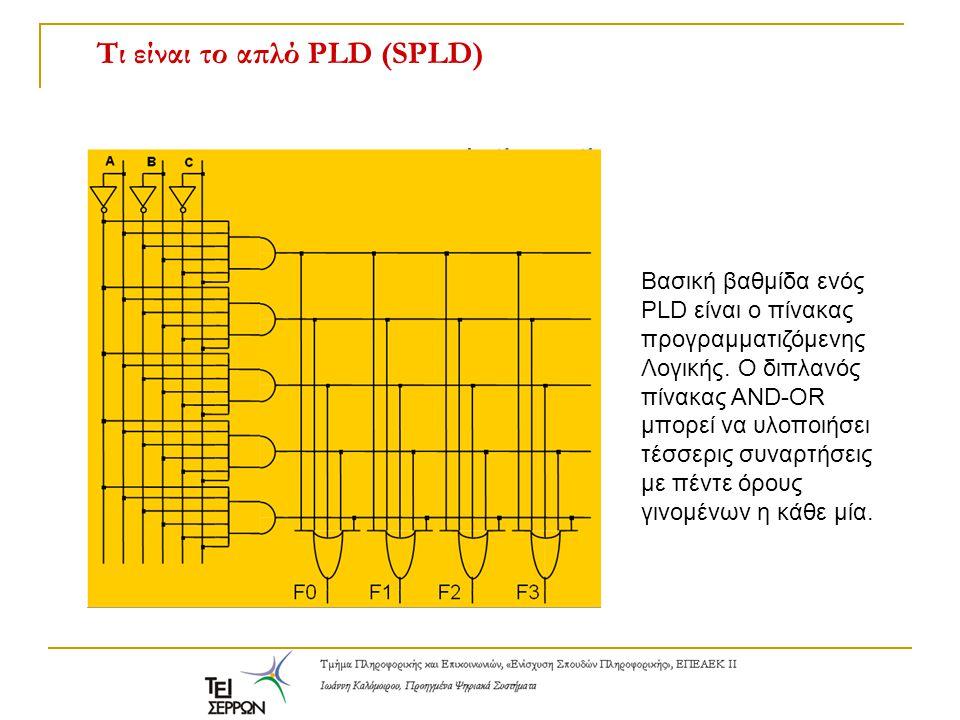 Τι είναι το απλό PLD (SPLD) Βασική βαθμίδα ενός PLD είναι ο πίνακας προγραμματιζόμενης Λογικής. Ο διπλανός πίνακας AND-OR μπορεί να υλοποιήσει τέσσερι