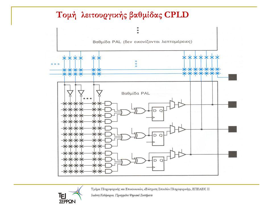 Αρχιτεκτονική της μακροκυψέλης (macrocell) ενός CPLD