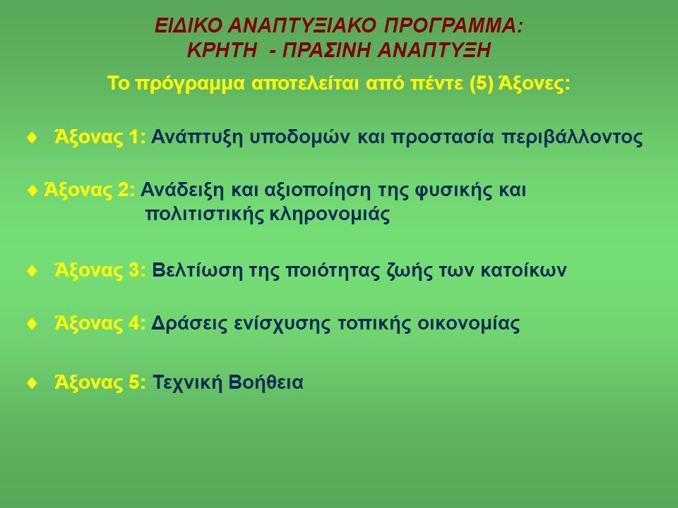 ΕΙΔΙΚΟ ΑΝΑΠΤΥΞΙΑΚΟ ΠΡΟΓΡΑΜΜΑ: ΚΡΗΤΗ - ΠΡΑΣΙΝΗ ΑΝΑΠΤΥΞΗ Το πρόγραμμα αποτελείται από πέντε (5) Άξονες:  Άξονας 1: Ανάπτυξη υποδομών και προστασία περιβάλλοντος  Άξονας 2: Ανάδειξη και αξιοποίηση της φυσικής και πολιτιστικής κληρονομιάς  Άξονας 3: Βελτίωση της ποιότητας ζωής των κατοίκων  Άξονας 4: Δράσεις ενίσχυσης τοπικής οικονομίας  Άξονας 5: Τεχνική Βοήθεια