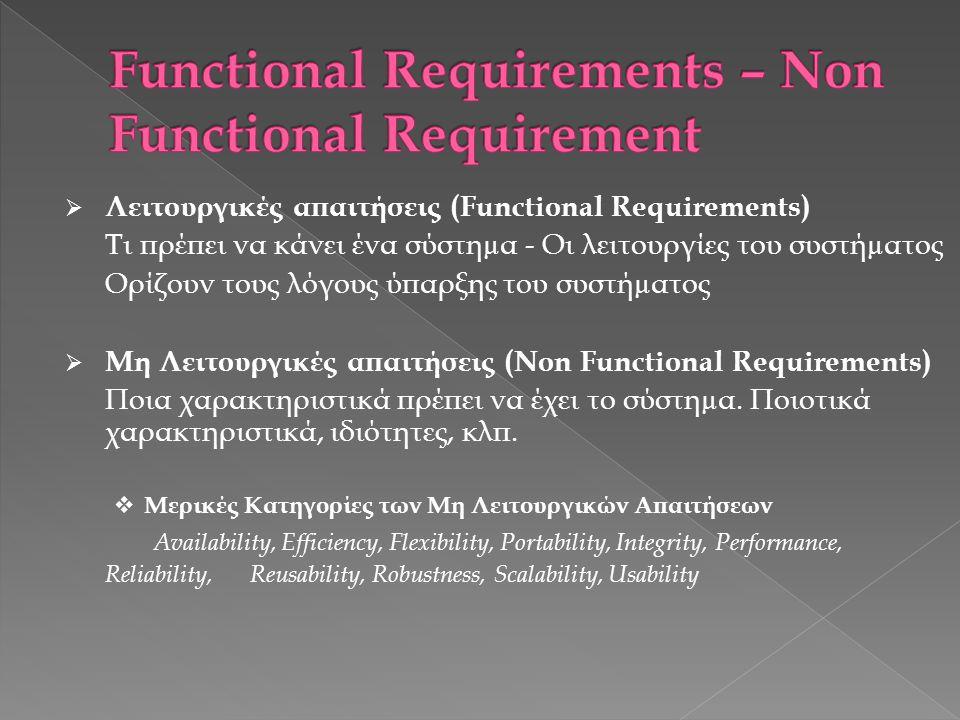  Λειτουργικές απαιτήσεις (Functional Requirements) Τι πρέπει να κάνει ένα σύστηµα - Οι λειτουργίες του συστήµατος Ορίζουν τους λόγους ύπαρξης του συστήµατος  Μη Λειτουργικές απαιτήσεις (Non Functional Requirements) Ποια χαρακτηριστικά πρέπει να έχει το σύστηµα.