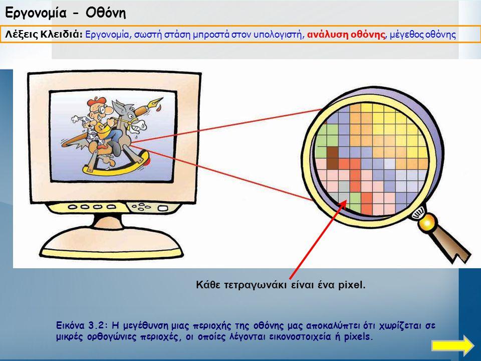 Εργονομία - Οθόνη Κάθε τετραγωνάκι είναι ένα pixel. Εικόνα 3.2: Η μεγέθυνση μιας περιοχής της οθόνης μας αποκαλύπτει ότι χωρίζεται σε μικρές ορθογώνιε