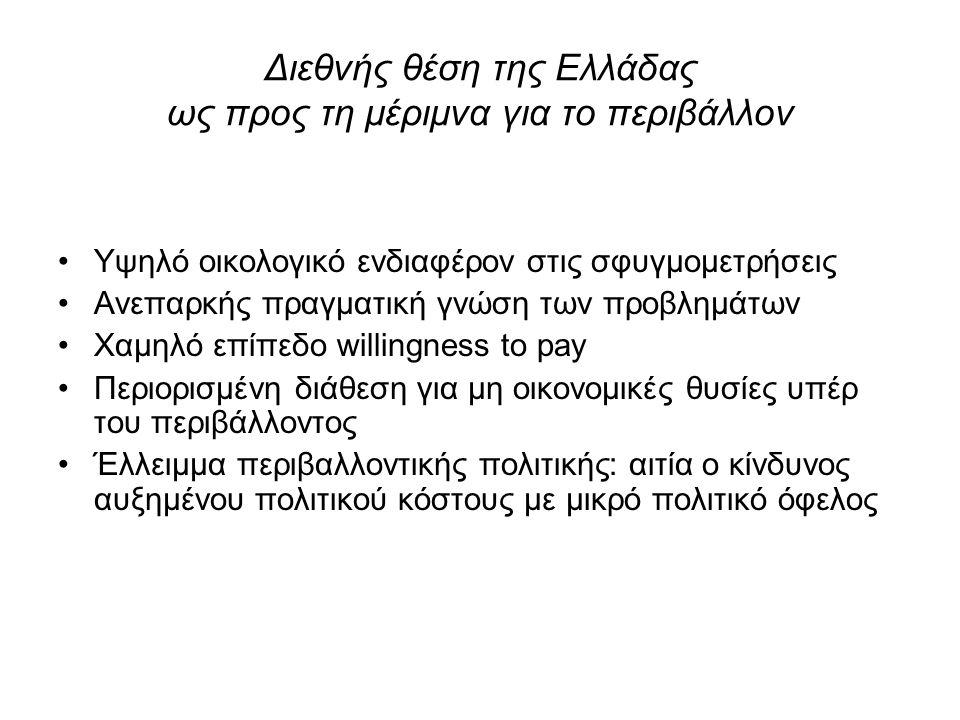 Διεθνής θέση της Ελλάδας ως προς τη μέριμνα για το περιβάλλον Υψηλό οικολογικό ενδιαφέρον στις σφυγμομετρήσεις Ανεπαρκής πραγματική γνώση των προβλημάτων Χαμηλό επίπεδο willingness to pay Περιορισμένη διάθεση για μη οικονομικές θυσίες υπέρ του περιβάλλοντος Έλλειμμα περιβαλλοντικής πολιτικής: αιτία ο κίνδυνος αυξημένου πολιτικού κόστους με μικρό πολιτικό όφελος