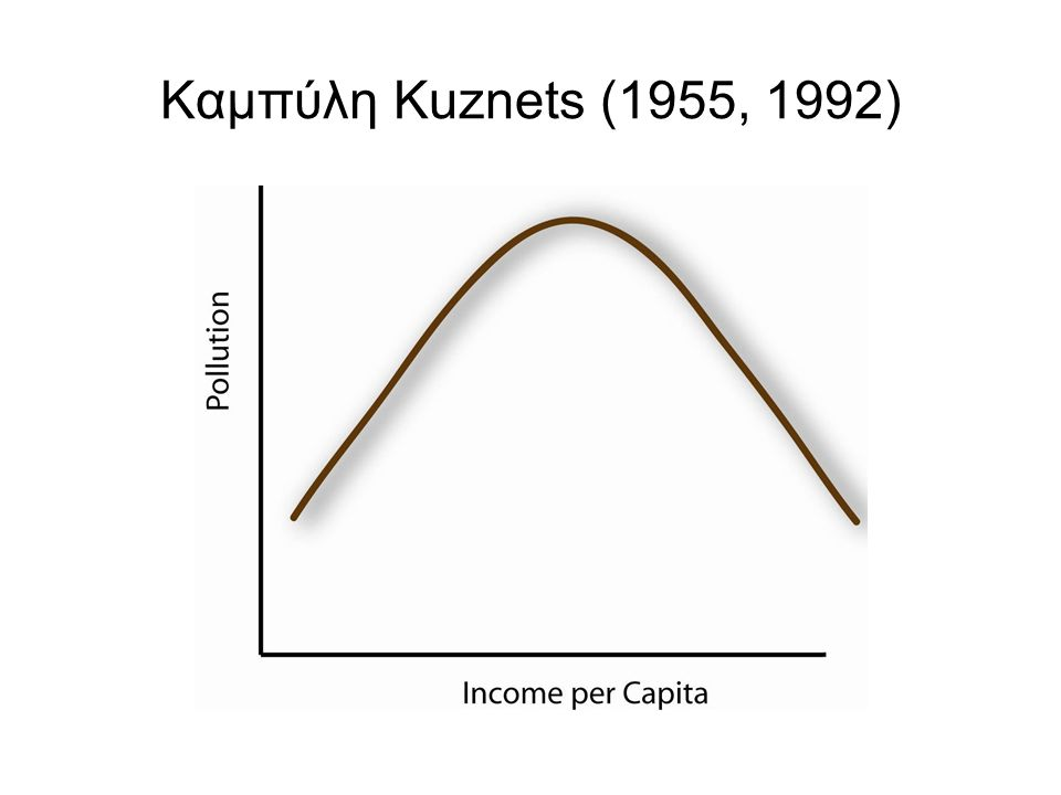 Αποσύνδεση (decoupling) οικονομικής μεγέθυνσης - περιβαλλοντικής επιβάρυνσης Θεωρητική στήριξη από καμπύλη Kuznets Δυνατότητα τεχνολογικά ρεαλιστική Μόνη εφικτή προοπτική Κύριος στόχος περιβαλλοντικής πολιτικής