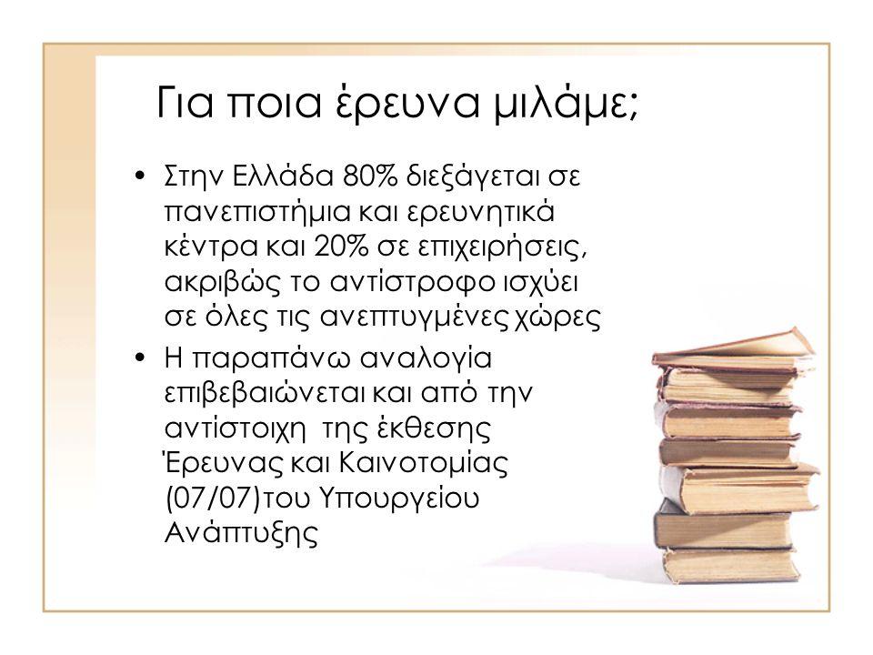 Για ποια έρευνα μιλάμε; Στην Ελλάδα 80% διεξάγεται σε πανεπιστήμια και ερευνητικά κέντρα και 20% σε επιχειρήσεις, ακριβώς το αντίστροφο ισχύει σε όλες τις ανεπτυγμένες χώρες Η παραπάνω αναλογία επιβεβαιώνεται και από την αντίστοιχη της έκθεσης Έρευνας και Καινοτομίας (07/07)του Υπουργείου Ανάπτυξης