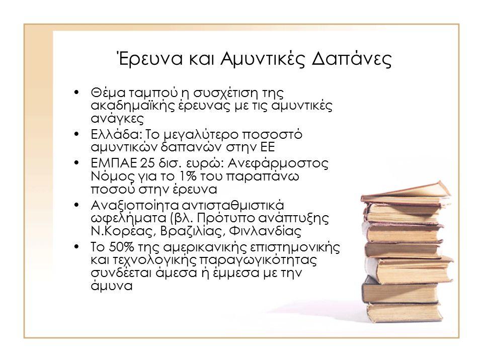 Έρευνα και Αμυντικές Δαπάνες Θέμα ταμπού η συσχέτιση της ακαδημαϊκής έρευνας με τις αμυντικές ανάγκες Ελλάδα: Το μεγαλύτερο ποσοστό αμυντικών δαπανών στην ΕΕ ΕΜΠΑΕ 25 δισ.