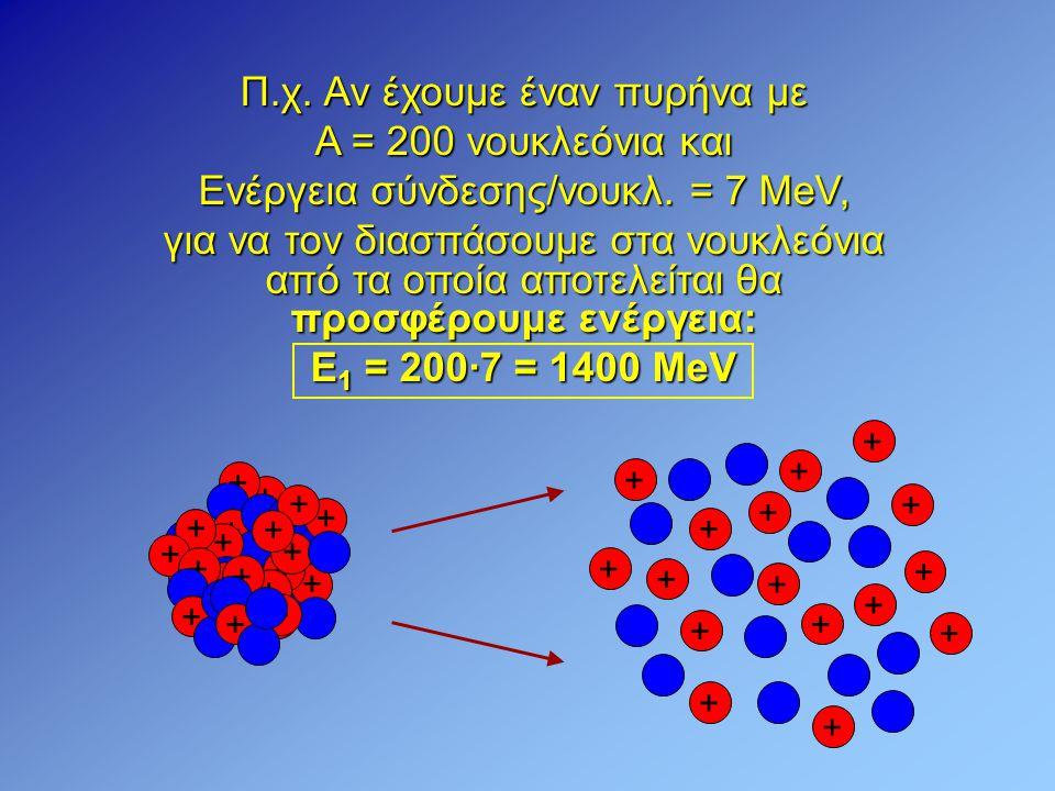 Π.χ. Αν έχουμε έναν πυρήνα με Α = 200 νουκλεόνια και Ενέργεια σύνδεσης/νουκλ. = 7 ΜeV, για να τον διασπάσουμε στα νουκλεόνια από τα οποία αποτελείται