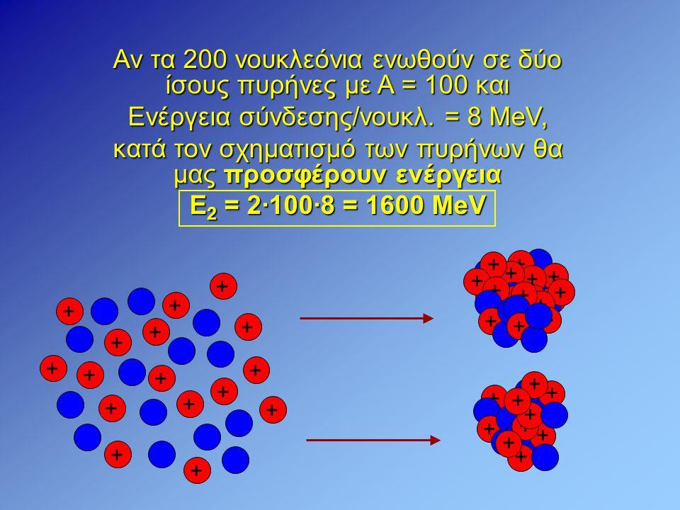 Αν τα 200 νουκλεόνια ενωθούν σε δύο ίσους πυρήνες με Α = 100 και Ενέργεια σύνδεσης/νουκλ. = 8 ΜeV, κατά τον σχηματισμό των πυρήνων θα μας προσφέρουν ε
