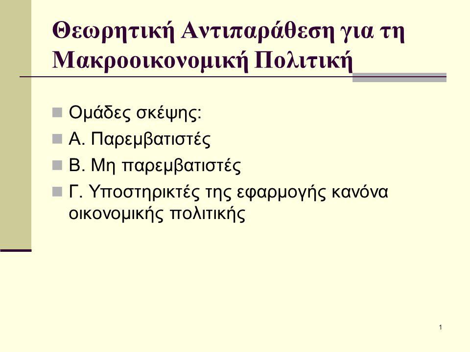 1 Θεωρητική Αντιπαράθεση για τη Μακροοικονομική Πολιτική Ομάδες σκέψης: Α. Παρεμβατιστές Β. Μη παρεμβατιστές Γ. Υποστηρικτές της εφαρμογής κανόνα οικο