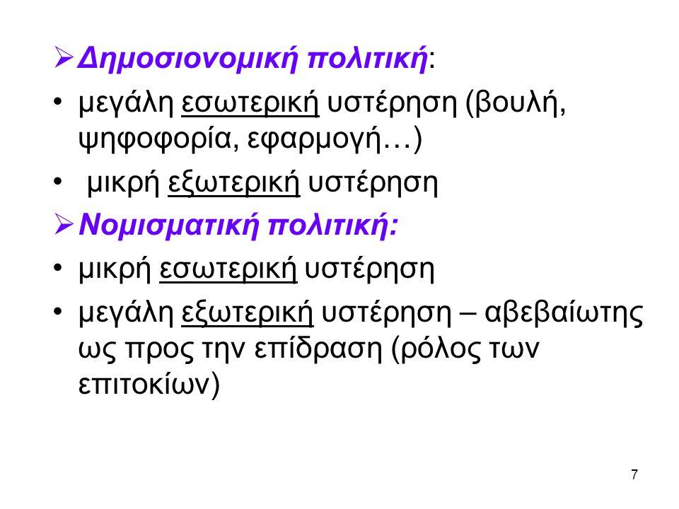 7  Δημοσιονομική πολιτική: μεγάλη εσωτερική υστέρηση (βουλή, ψηφοφορία, εφαρμογή…) μικρή εξωτερική υστέρηση  Νομισματική πολιτική: μικρή εσωτερική υστέρηση μεγάλη εξωτερική υστέρηση – αβεβαίωτης ως προς την επίδραση (ρόλος των επιτοκίων)