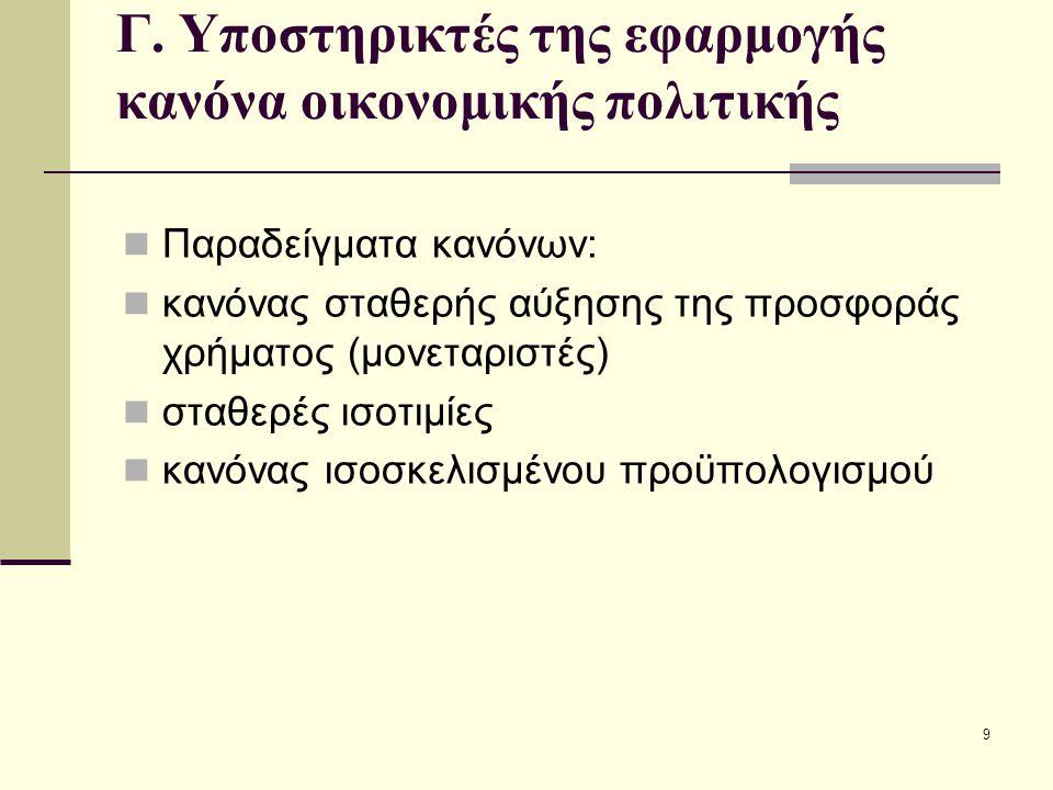 9 Γ. Υποστηρικτές της εφαρμογής κανόνα οικονομικής πολιτικής Παραδείγματα κανόνων: κανόνας σταθερής αύξησης της προσφοράς χρήματος (μονεταριστές) σταθ