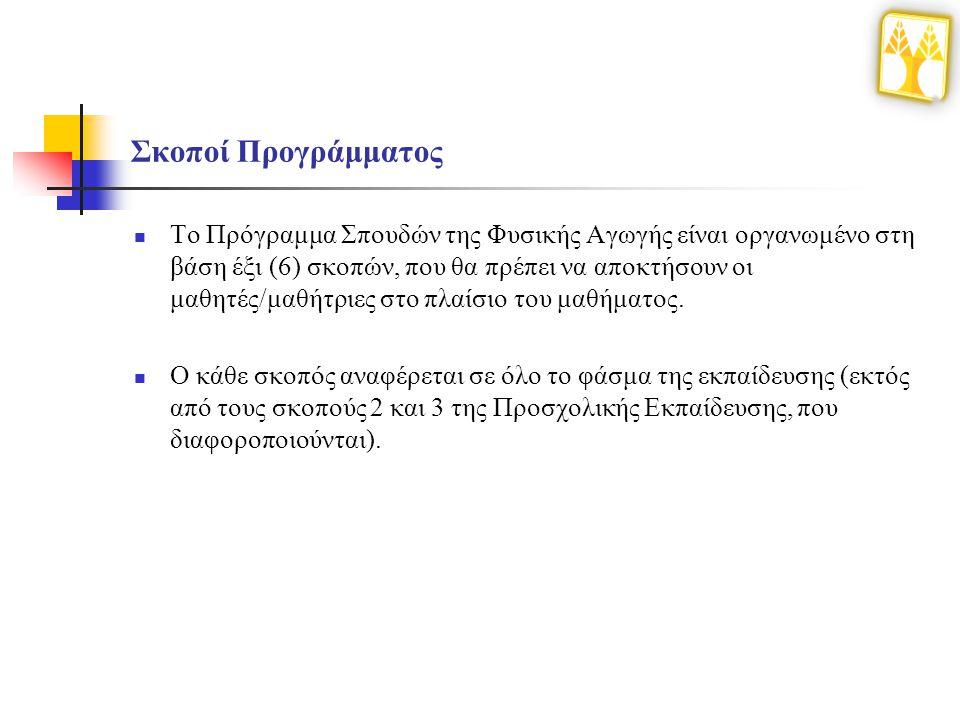 Σκοποί Προγράμματος 1.