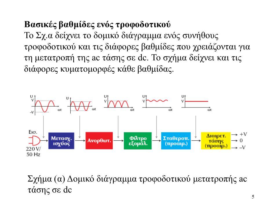5 Βασικές βαθμίδες ενός τροφοδοτικού To Σχ.α δείχνει το δομικό διάγραμμα ενός συνήθους τροφοδοτικού και τις διάφορες βαθμίδες που χρειάζονται για τη μ