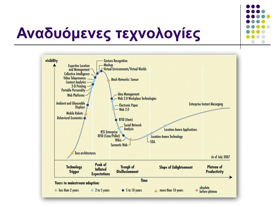 Διαχείριση Έργων Πληροφορικής 2010-11 Αναδυόμενες τεχνολογίες