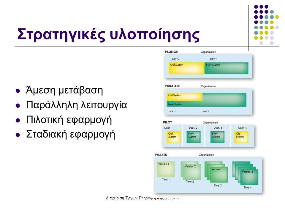Διαχείριση Έργων Πληροφορικής 2010-11 Στρατηγικές υλοποίησης Άμεση μετάβαση Παράλληλη λειτουργία Πιλοτική εφαρμογή Σταδιακή εφαρμογή
