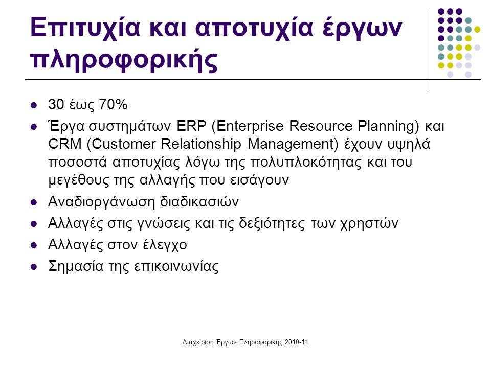 Διαχείριση Έργων Πληροφορικής 2010-11 Επιτυχία και αποτυχία έργων πληροφορικής 30 έως 70% Έργα συστημάτων ERP (Enterprise Resource Planning) και CRM (