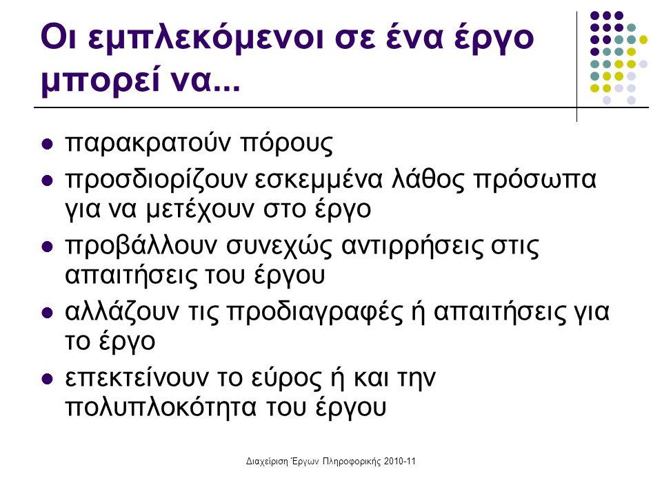 Διαχείριση Έργων Πληροφορικής 2010-11 Οι εμπλεκόμενοι σε ένα έργο μπορεί να... παρακρατούν πόρους προσδιορίζουν εσκεμμένα λάθος πρόσωπα για να μετέχου