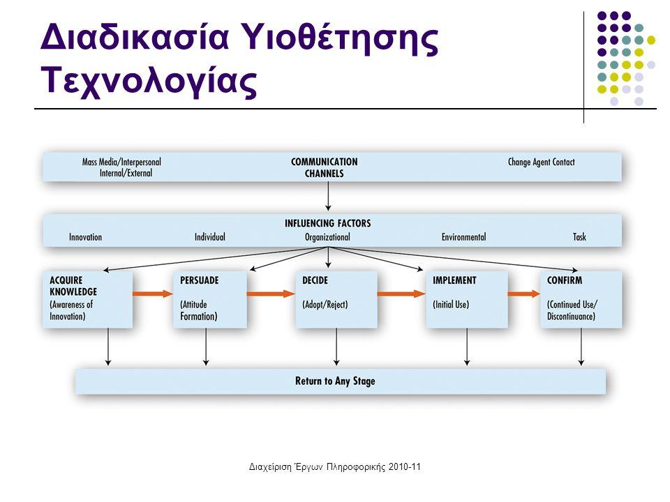 Διαχείριση Έργων Πληροφορικής 2010-11 Διαδικασία Υιοθέτησης Τεχνολογίας