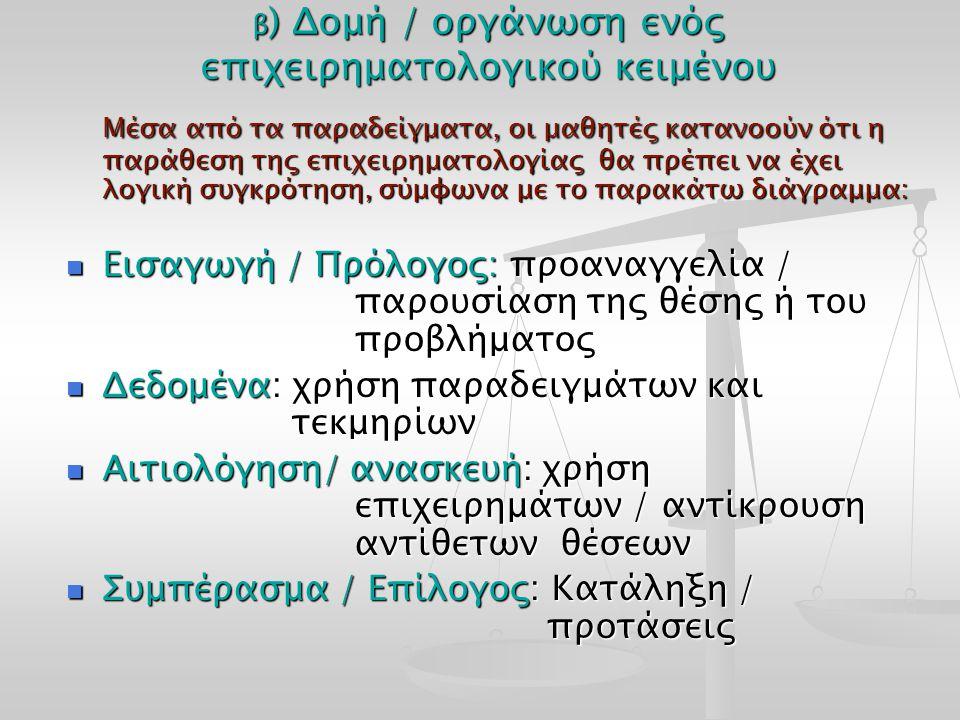 β ) Δομή / οργάνωση ενός επιχειρηματολογικού κειμένου Μέσα από τα παραδείγματα, οι μαθητές κατανοούν ότι η παράθεση της επιχειρηματολογίας θα πρέπει ν