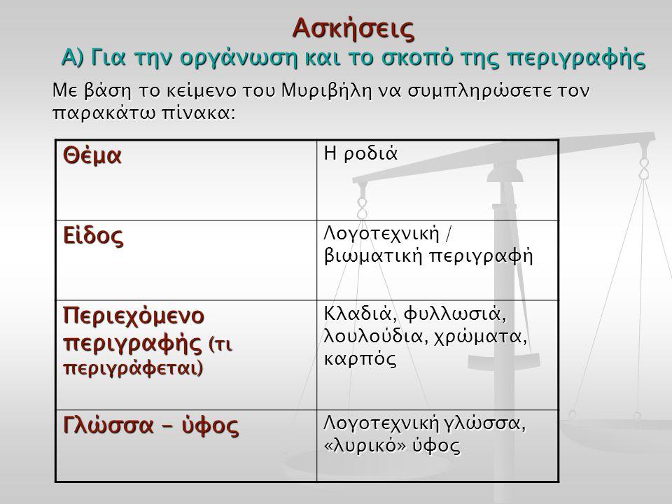 Ασκήσεις Α) Για την οργάνωση και το σκοπό της περιγραφής Με βάση το κείμενο του Μυριβήλη να συμπληρώσετε τον παρακάτω πίνακα: Θέμα Η ροδιά Είδος Λογοτ