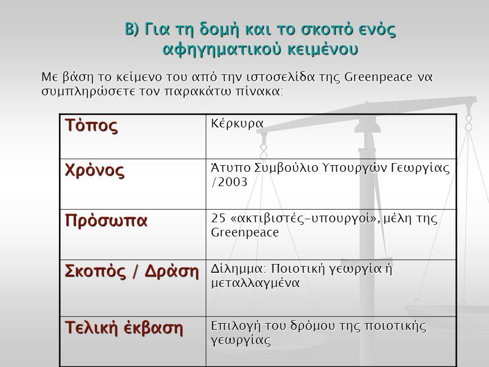 ΤόποςΚέρκυρα Χρόνος Άτυπο Συμβούλιο Υπουργών Γεωργίας /2003 Πρόσωπα 25 «ακτιβιστές-υπουργοί», μέλη της Greenpeace Σκοπός / Δράση Δίλημμα: Ποιοτική γεω