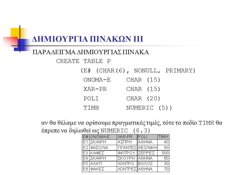 ΔΗΜΙΟΥΡΓΙΑ ΠΙΝΑΚΩΝ ΙII ΠΑΡΑΔΕΙΓΜΑ ΔΗΜΙΟΥΡΓΙΑΣ ΠΙΝΑΚΑ CREATE TABLE P (E# (CHAR(6), NONULL, PRIMARY) ONOMA-E CHAR (15) XAR-PR CHAR (15) POLI CHAR (20) T