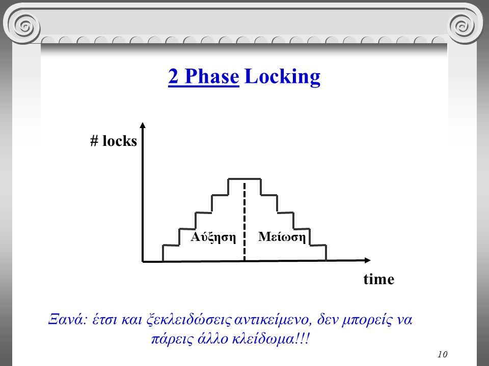 10 2 Phase Locking # locks time ΑύξησηΜείωση Ξανά: έτσι και ξεκλειδώσεις αντικείμενο, δεν μπορείς να πάρεις άλλο κλείδωμα!!!