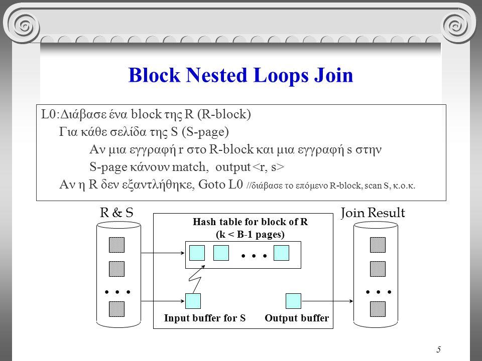 5 Block Nested Loops Join L0:Διάβασε ένα block της R (R-block) Για κάθε σελίδα της S (S-page) Αν μια εγγραφή r στο R-block και μια εγγραφή s στην S-page κάνουν match, output Αν η R δεν εξαντλήθηκε, Goto L0 //διάβασε το επόμενο R-block, scan S, κ.ο.κ....
