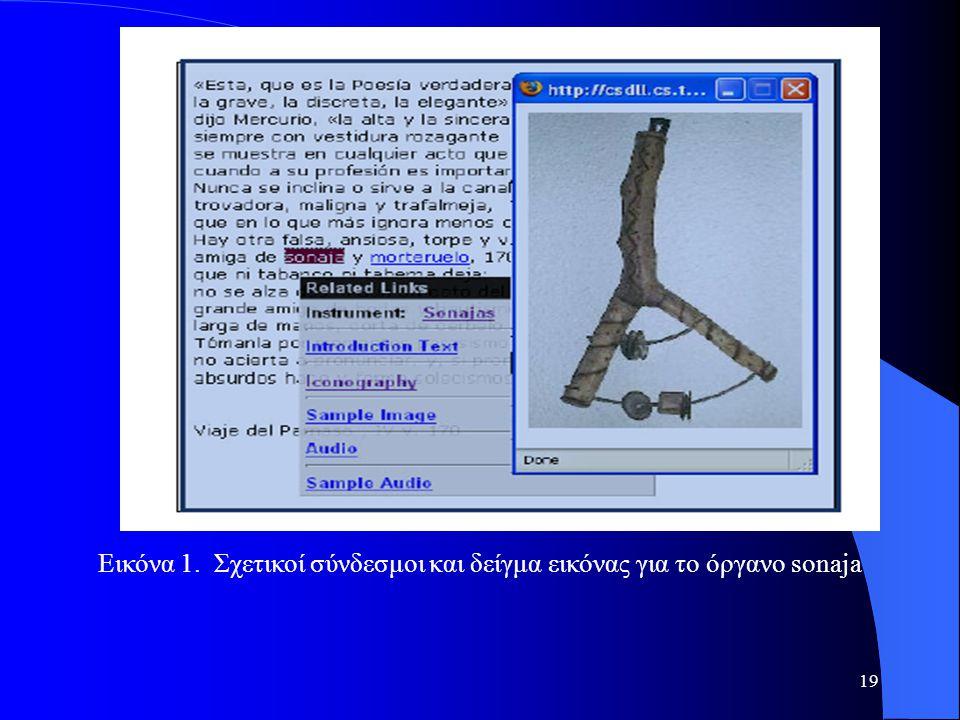 19 Εικόνα 1. Σχετικοί σύνδεσμοι και δείγμα εικόνας για το όργανο sonaja