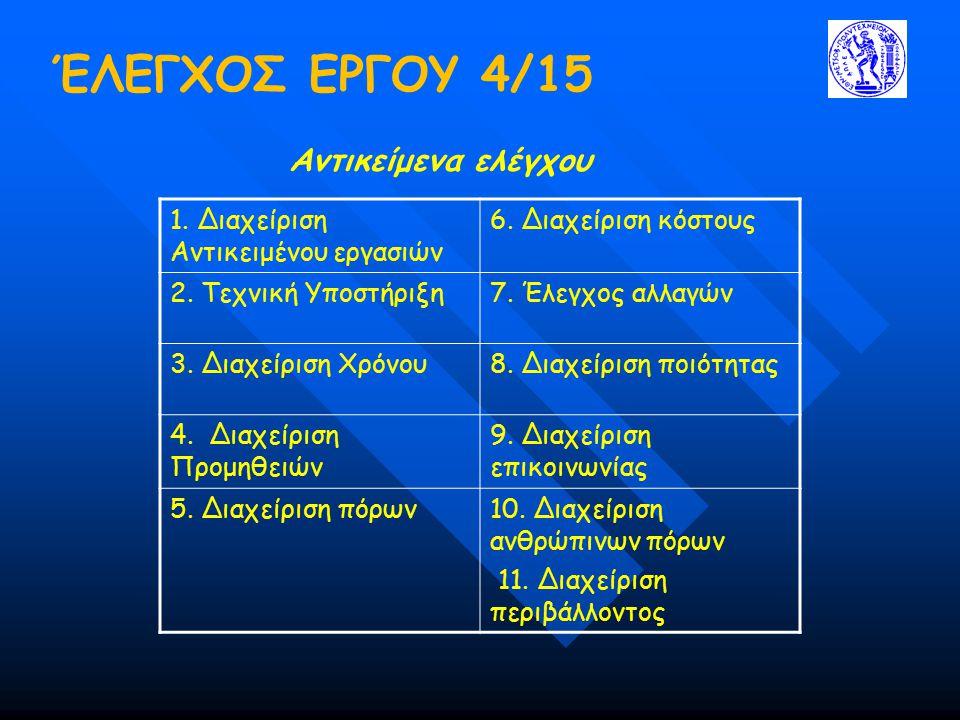 ΈΛΕΓΧΟΣ ΕΡΓΟΥ 4/15 Αντικείμενα ελέγχου 1. Διαχείριση Αντικειμένου εργασιών 6. Διαχείριση κόστους 2. Τεχνική Υποστήριξη7. Έλεγχος αλλαγών 3. Διαχείριση