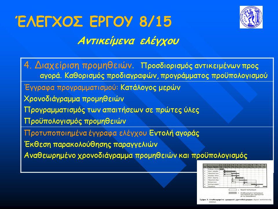 ΈΛΕΓΧΟΣ ΕΡΓΟΥ 8/15 Αντικείμενα ελέγχου 4. Διαχείριση προμηθειών. Προσδιορισμός αντικειμένων προς αγορά. Καθορισμός προδιαγραφών, προγράμματος προϋπολο