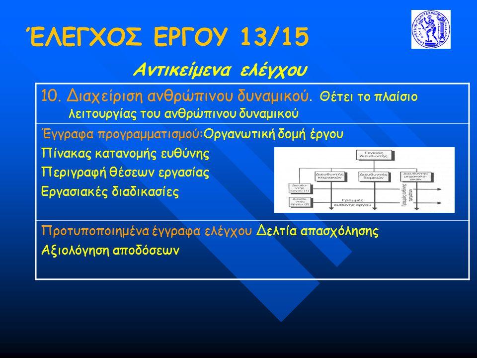 ΈΛΕΓΧΟΣ ΕΡΓΟΥ 13/15 Αντικείμενα ελέγχου 10. Διαχείριση ανθρώπινου δυναμικού. Θέτει το πλαίσιο λειτουργίας του ανθρώπινου δυναμικού Έγγραφα προγραμματι