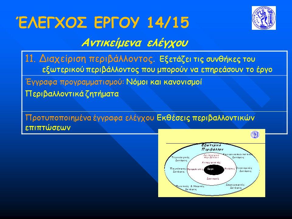 ΈΛΕΓΧΟΣ ΕΡΓΟΥ 14/15 Αντικείμενα ελέγχου 11. Διαχείριση περιβάλλοντος. Εξετάζει τις συνθήκες του εξωτερικού περιβάλλοντος που μπορούν να επηρεάσουν το
