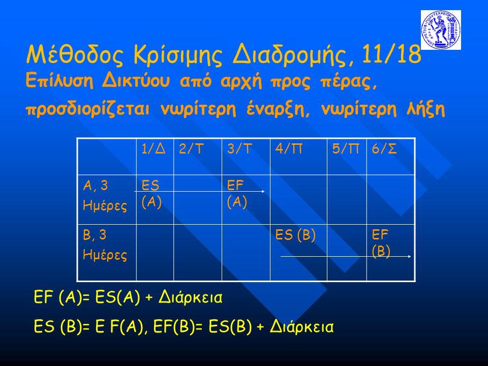 Μέθοδος Κρίσιμης Διαδρομής, 11/18 Eπίλυση Δικτύου από αρχή προς πέρας, προσδιορίζεται νωρίτερη έναρξη, νωρίτερη λήξη 1/Δ2/Τ3/Τ4/Π5/Π6/Σ Α, 3 Ημέρες ES (A) EF (A) Β, 3 Ημέρες ΕS (B)EF (B) EF (A)= ES(A) + Διάρκεια ES (B)= E F(A), EF(B)= ES(B) + Διάρκεια