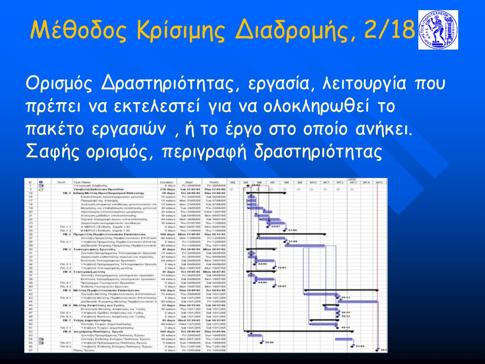 Μέθοδος Κρίσιμης Διαδρομής, 2/18 Ορισμός Δραστηριότητας, εργασία, λειτουργία που πρέπει να εκτελεστεί για να ολοκληρωθεί το πακέτο εργασιών, ή το έργο