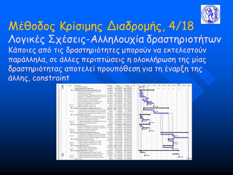 Μέθοδος Κρίσιμης Διαδρομής, 4/18 Λογικές Σχέσεις-Αλληλουχία δραστηριοτήτων Κάποιες από τις δραστηριότητες μπορούν να εκτελεστούν παράλληλα, σε άλλες π