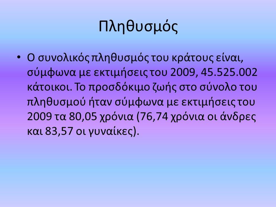 Πληθυσμός O συνολικός πληθυσμός του κράτους είναι, σύμφωνα με εκτιμήσεις του 2009, 45.525.002 κάτοικοι.