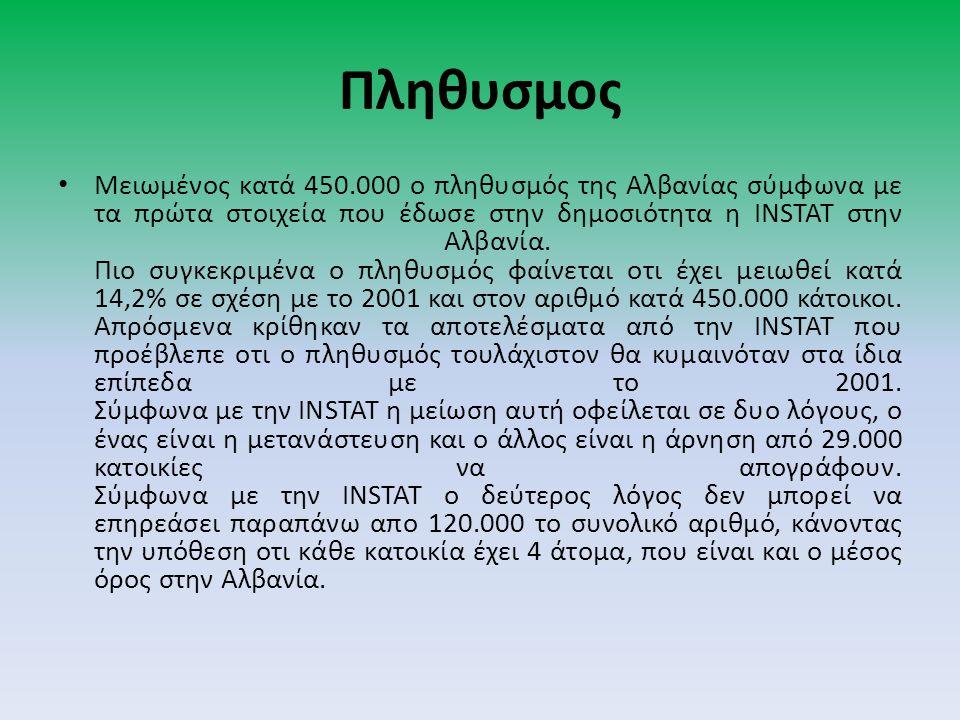 Πληθυσμος Μειωμένος κατά 450.000 ο πληθυσμός της Αλβανίας σύμφωνα με τα πρώτα στοιχεία που έδωσε στην δημοσιότητα η INSTAT στην Αλβανία.
