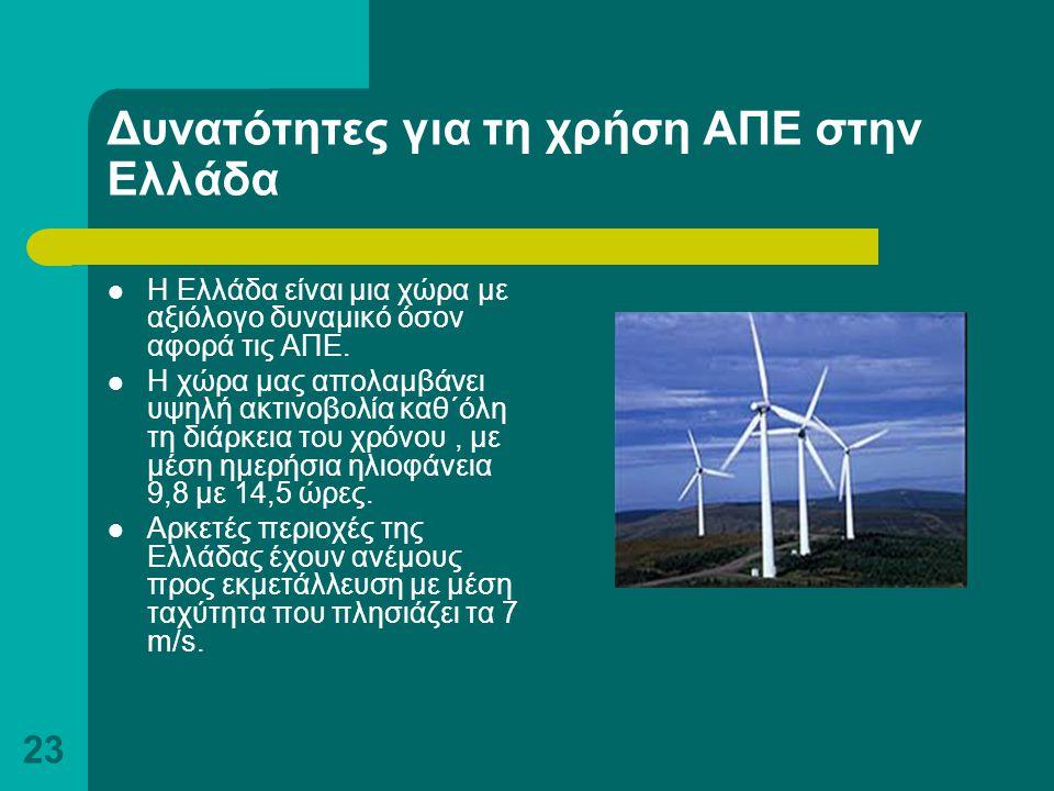 23 Δυνατότητες για τη χρήση ΑΠΕ στην Ελλάδα Η Ελλάδα είναι μια χώρα με αξιόλογο δυναμικό όσον αφορά τις ΑΠΕ. Η χώρα μας απολαμβάνει υψηλή ακτινοβολία