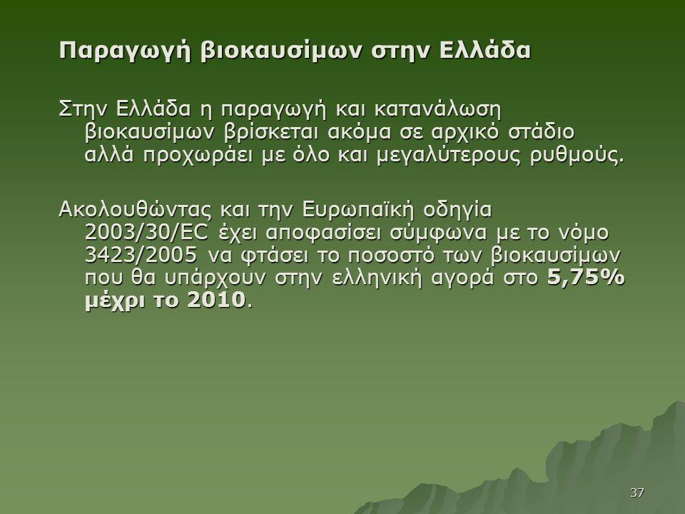 Παραγωγή βιοκαυσίμων στην Ελλάδα Στην Ελλάδα η παραγωγή και κατανάλωση βιοκαυσίμων βρίσκεται ακόμα σε αρχικό στάδιο αλλά προχωράει με όλο και μεγαλύτε