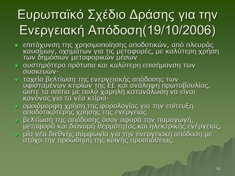 Ευρωπαϊκό Σχέδιο Δράσης για την Ενεργειακή Απόδοση(19/10/2006)  επιτάχυνση της χρησιμοποίησης αποδοτικών, από πλευράς καυσίμων, οχημάτων για τις μετα