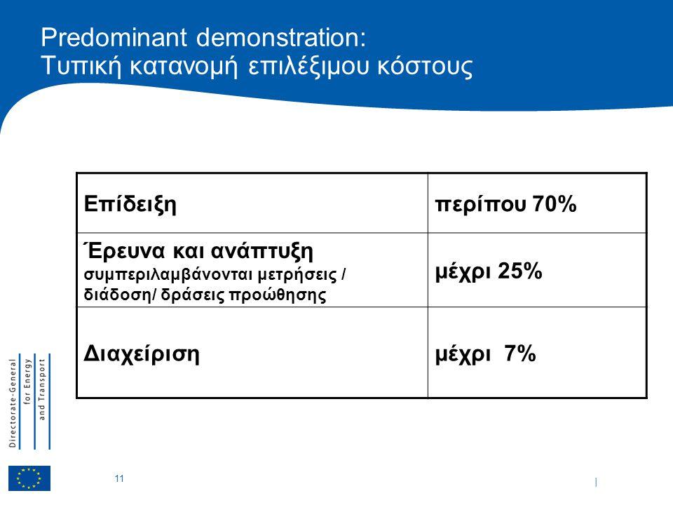 | 11 Predominant demonstration: Τυπική κατανομή επιλέξιμου κόστους Επίδειξηπερίπου 70% Έρευνα και ανάπτυξη συμπεριλαμβάνονται μετρήσεις / διάδοση/ δράσεις προώθησης μέχρι 25% Διαχείρισημέχρι 7%